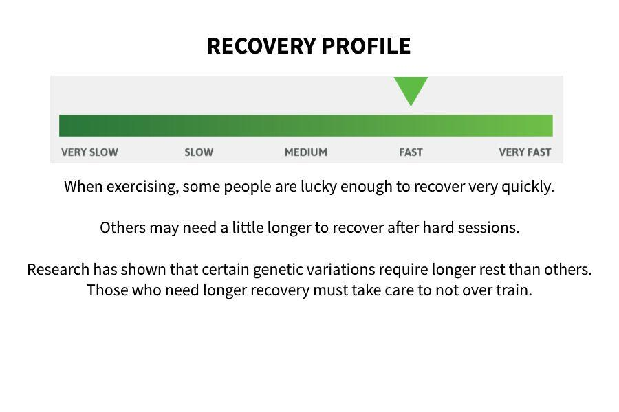 DNA Recovery Profile