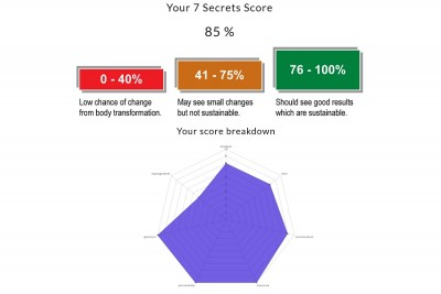 7 Secrets Results