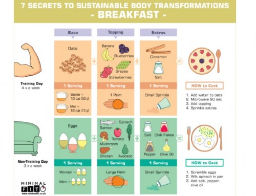 The Best Breakfast to Lose Weight and Stay Healthy
