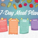 meal plan introduction