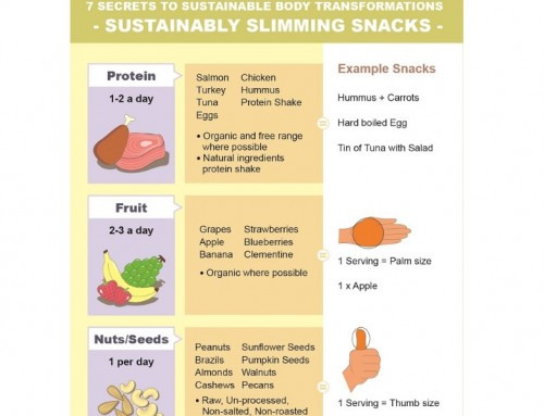 Sustainably Slimming Snacks to Boost your Metabolism