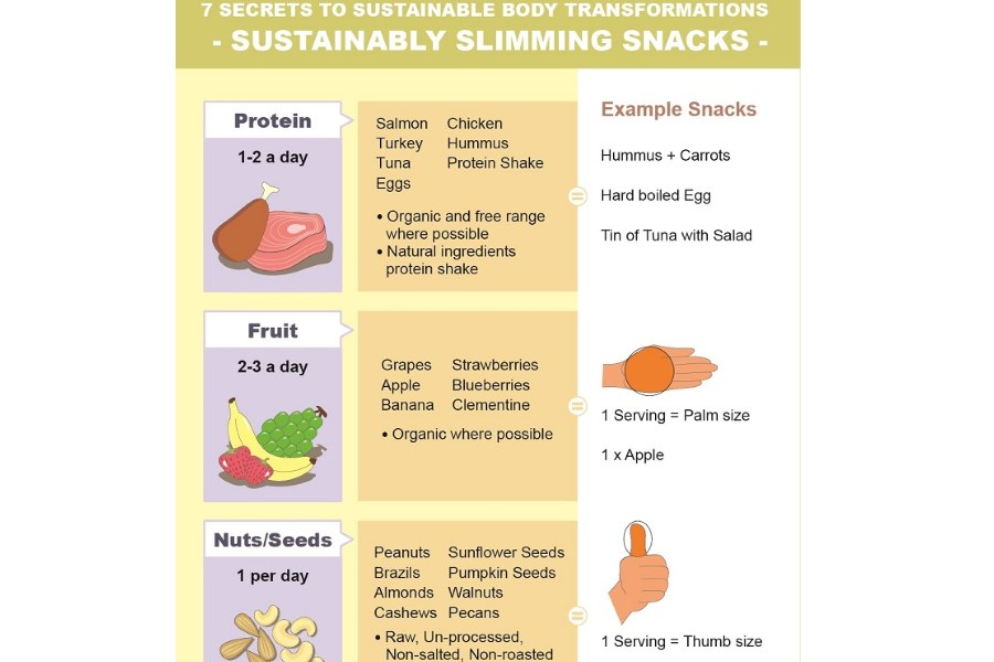 Sustainably slimming snack ideas