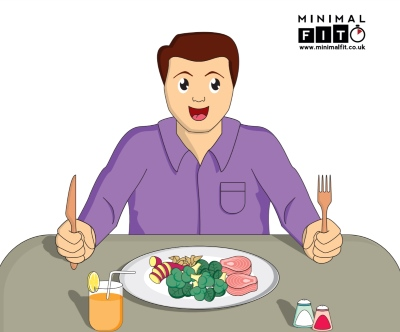 Meal Plan Info-graphics